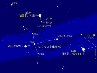 A_tanabata
